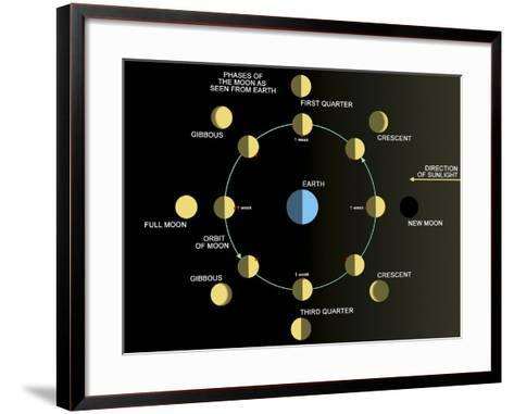 A Diagram Showing the Phases of the Earth's Moon-Stocktrek Images-Framed Art Print
