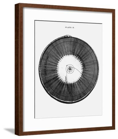 18th Century Illustration of the Solar System-Science Photo Library-Framed Art Print