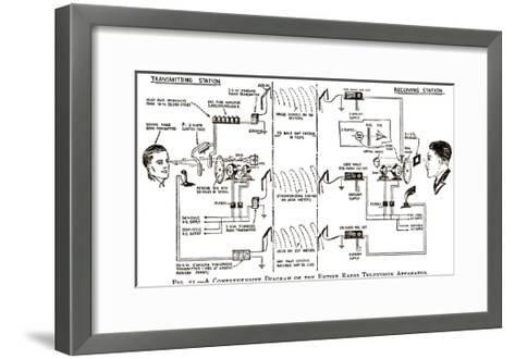 1920s Television System, Diagram-Sheila Terry-Framed Art Print