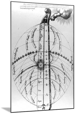Construction of the Cosmos, from Robert Fludd's 'Utriusque Cosmi Historia', 1619--Mounted Giclee Print