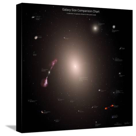 A Selection of Galaxies Shown to the Same Scale--Stretched Canvas Print