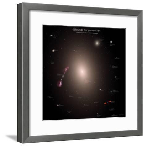 A Selection of Galaxies Shown to the Same Scale--Framed Art Print