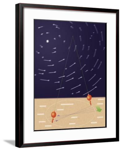 Foucault Pendulum Demonstrating Earths Rotating Motion--Framed Art Print