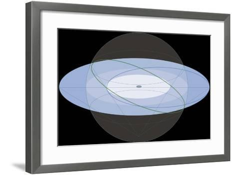 Stereographic Projection of the Ecliptic, Astronomy Diagram--Framed Art Print