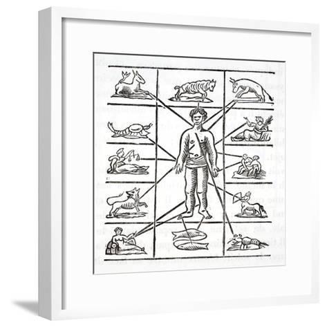 Designation of Parts That Each Sign Governs--Framed Art Print