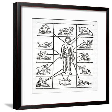 Designation of Parts That Each Sign Governs--Framed Art Print