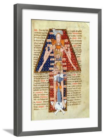 Zodiac Man, from a Calendar or Astrological Notes, English 14th-15th Century--Framed Art Print