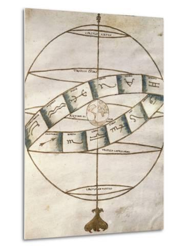 Zodiacal Signs, from Portolan Chart--Metal Print