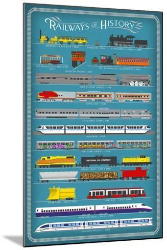 Railways of History Infographic-Lantern Press-Mounted Art Print