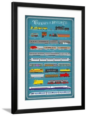 Railways of History Infographic-Lantern Press-Framed Art Print