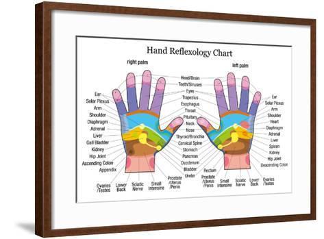 Hand Reflexology Chart Description-Peter Hermes Furian-Framed Art Print