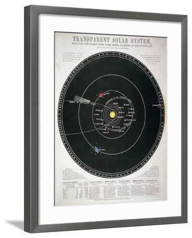 Transparent Solar System, Educational Plate, C1857--Framed Art Print