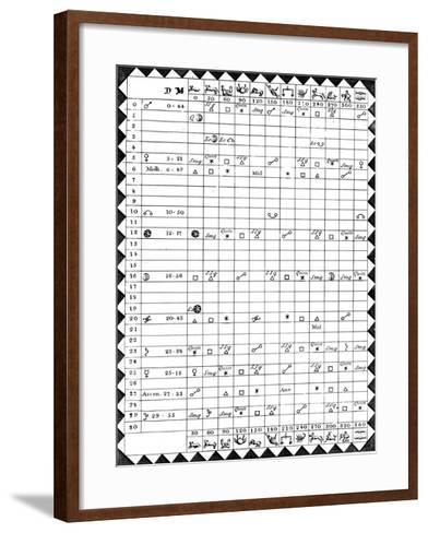 Table of Aspects at the Nativity of George Witchell, Astronomer, Born 21 March 1728--Framed Art Print