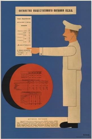 The Five-Year Plan of Public Catering, 1931-Dmitry Anatolyevich Bulanov-Stretched Canvas Print