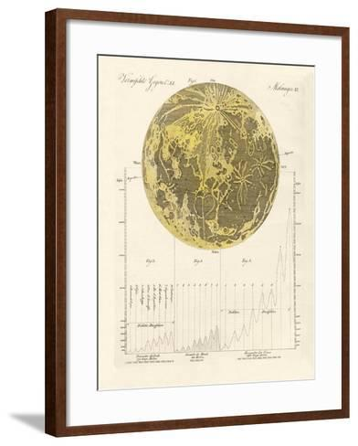 The Moon and His Mountains--Framed Art Print