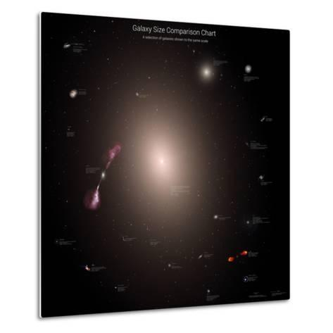 A Selection of Galaxies Shown to the Same Scale--Metal Print