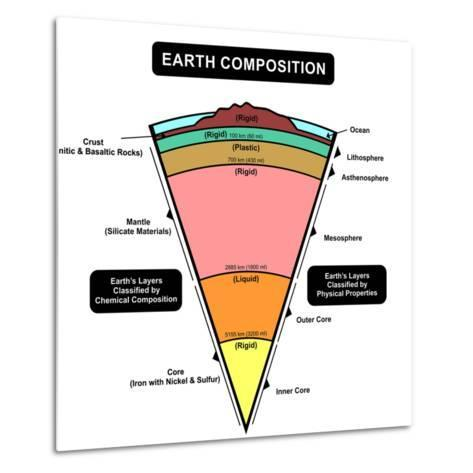 Earth Composition-udaix-Metal Print