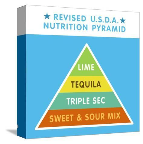 Revised Nutrition Pyramid--Stretched Canvas Print
