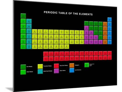 Standard Periodic Table, Element Types-Victor Habbick-Mounted Photographic Print