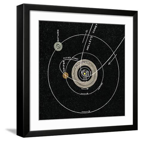 Solar System, 1893-Sheila Terry-Framed Art Print