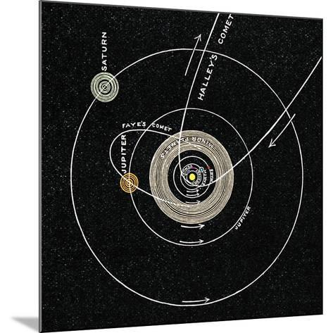 Solar System, 1893-Sheila Terry-Mounted Photographic Print
