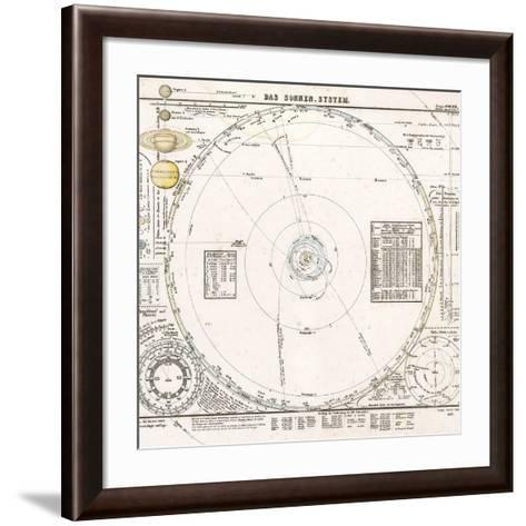 Solar System Map From 1853-Detlev Van Ravenswaay-Framed Art Print