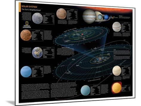 2014 Solar System - National Geographic Atlas of the World, 10th Edition-National Geographic Maps-Mounted Poster