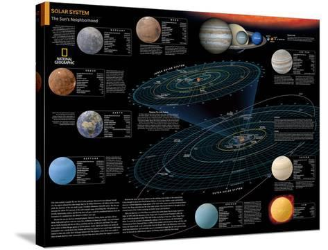 2014 Solar System - National Geographic Atlas of the World, 10th Edition-National Geographic Maps-Stretched Canvas Print
