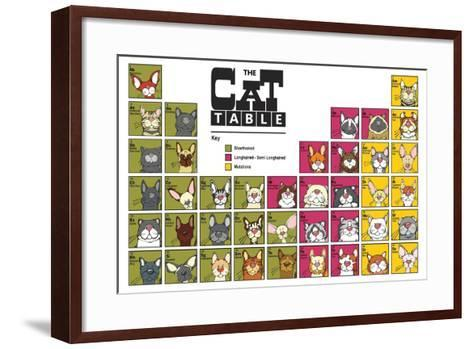 The Cat Table- Angry Squirrel Studio-Framed Art Print