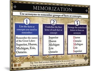 Memorization--Mounted Art Print