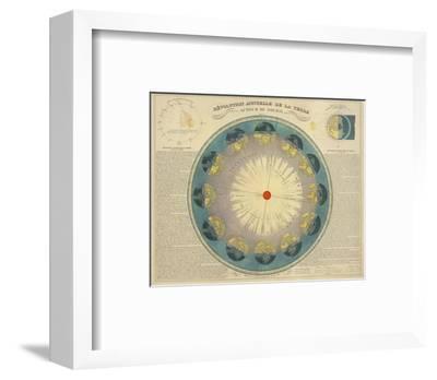 Revolution Annuelle de la Terre Autour du Soleil, c.1850-H^ Nicollet-Framed Art Print