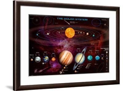 Solar System and Trans-Neptunian Objects--Framed Poster