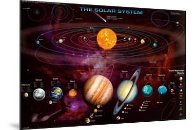 Solar System and Trans-Neptunian Objects--Mounted Poster