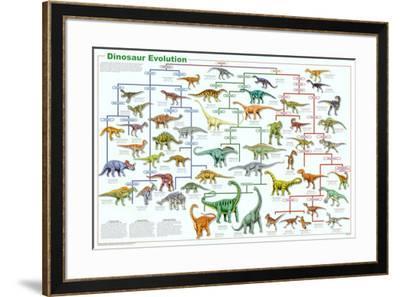 Dinosaur Evolution Educational Science Chart Poster--Framed Poster