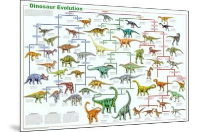 Dinosaur Evolution Educational Science Chart Poster--Mounted Poster