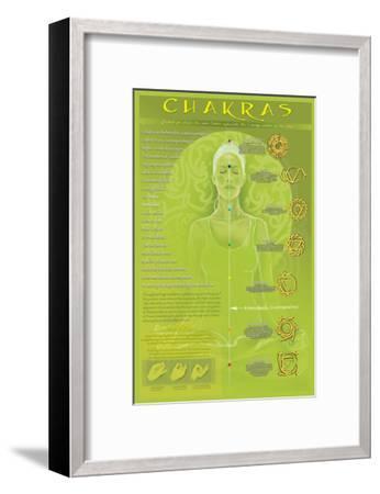 Chakras and Mudras--Framed Art Print