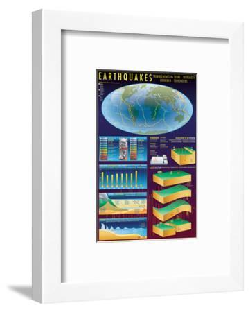 Earthquakes--Framed Art Print