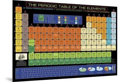 The Periodic Table of Elements-Unknown-Mounted Art Print