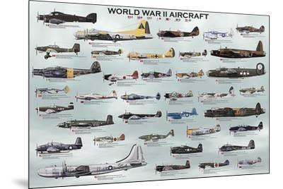 World War II Aircraft-Unknown-Mounted Art Print