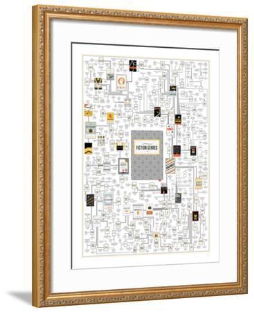 A Plotting of Fiction Genres-Pop Chart Lab-Framed Art Print