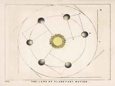 The Laws of Planetary Motion-Charles F^ Bunt-Stretched Canvas Print