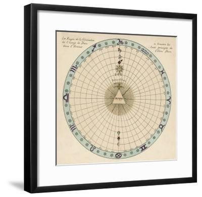 Zodiacal Chart Showing the Image of God in Man According to the Three Principles of Divine Being--Framed Giclee Print