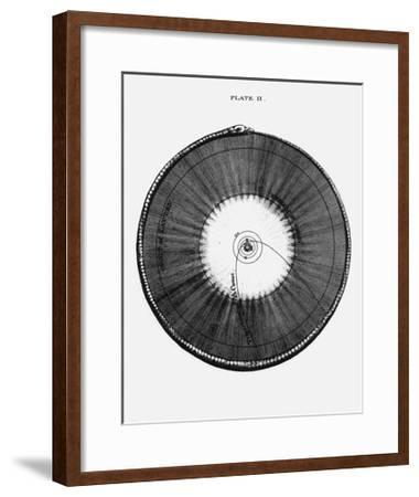 18th Century Illustration of the Solar System-Science Photo Library-Framed Giclee Print