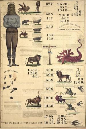 Chronological Chart of the Visions of Daniel and John, 1843--Stretched Canvas Print