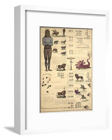 Chronological Chart of the Visions of Daniel and John, 1843--Framed Giclee Print