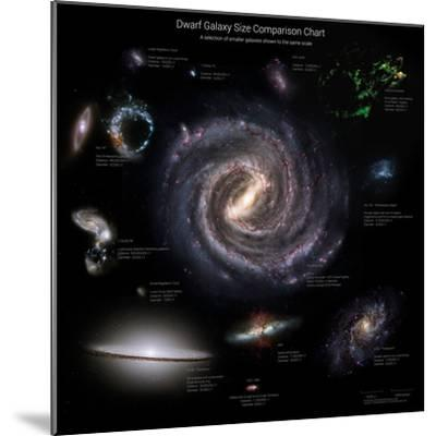 Galaxy Sizes Compared to Ic 1101, the Largest known Galaxy--Mounted Photographic Print