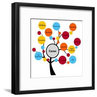 Career Tree-ronstik-Framed Art Print