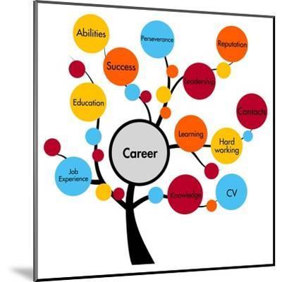 Career Tree-ronstik-Mounted Art Print