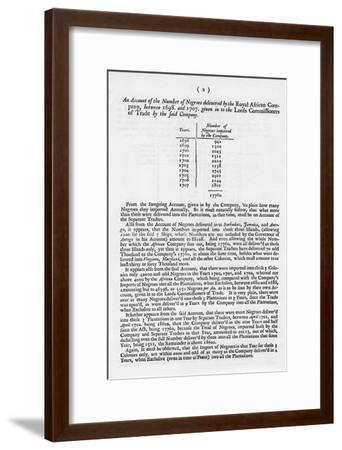 Slavery Accounts, 1698-1701--Framed Giclee Print