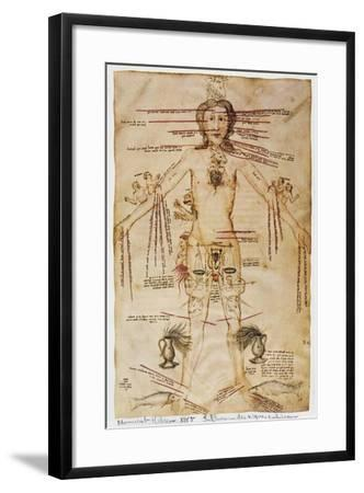 Influence of the Zodiac Signs on the Human Body from Hebrew Manuscript,  14th Century  Facsimile Giclee Print by | Art com